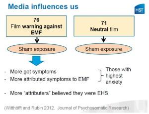 Media influence Oftedal